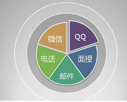 东吴苏大考研网-苏州大学考研复试辅导方式